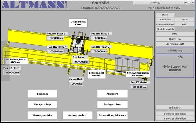 Altmann Automatikkran Visulisierung Bedienoberfläche